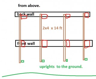 questions on scaffolding3